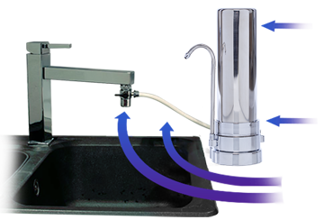 Prémium vízszűrő berendezés