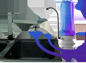 Vízszűrő készülék csomag - konyhai vízszűrő készülék